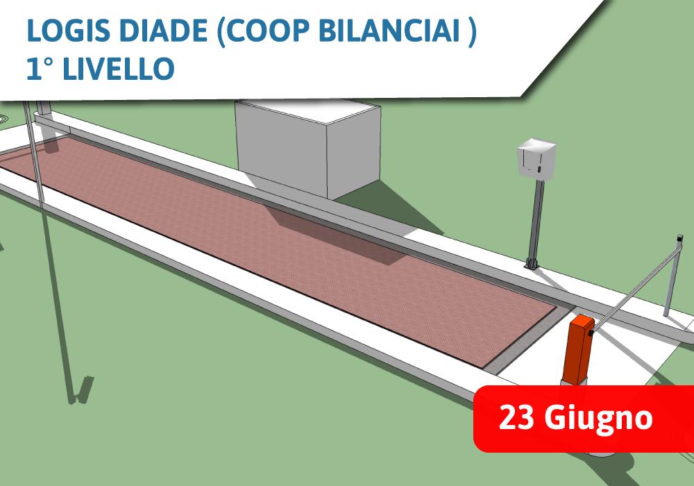 Corso Commerciale Logis Diade (Coop Bilanciai) 1° Livello - 23 Giugno 2021